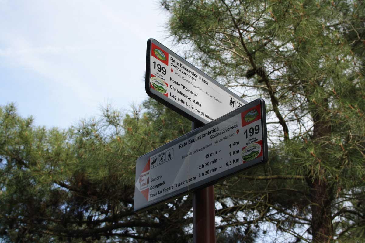 Villa Mirabella, Gabbro. I cartelli presso cui parcheggiare l'auto